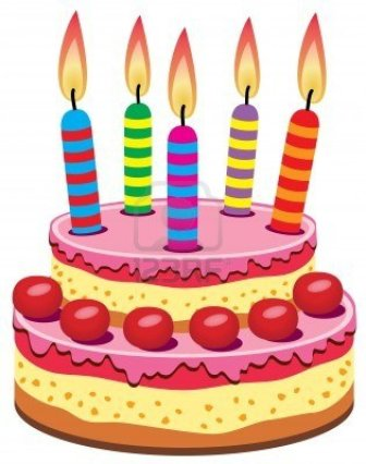 7974582-birthday-cake-with-burning-candles